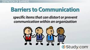 workplace communication importance strategies examples video  barriers to effective communication definition examples