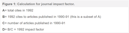 impact factor clarivate it eliminates some of the bias of such counts which favor large journals over small ones