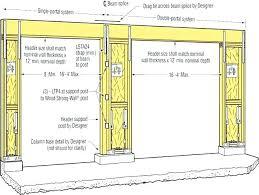 standard size garage garage door sizes chart garage doors measurements two car garage single door size