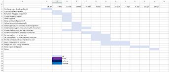 Gantt Chart Wikipedia File Ese205 Gantt Chart Png Ese205 Wiki