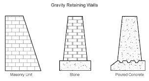 retaining wall wiki thereaderwiki