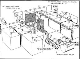 Basic ezgo electric golf cart wiring and manuals ez go diagram best of