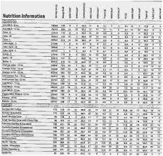 sonic nutrition chart fabulous mcdonalds food menu calories