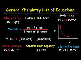 Important Chemistry Formula Chart General Chemistry Equations Sheet And List Of Formulas Plus Concepts Part 1 Study Guide Review