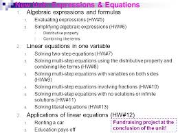 new unit expressions equations 1 algebraic expressions and formulas 1