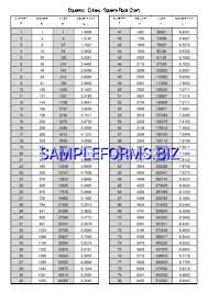 Download Squares Cubes Square Root Chart Pdf