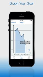 Weight Log Free Weight Loss Journal And Tracker Online App Chart