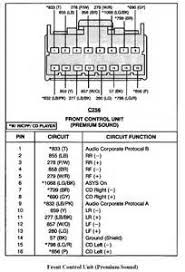 2006 ford f53 fuse box diagram ford f53 starter relay 2006 ford e 2006 ford f53 fuse box diagram images gallery