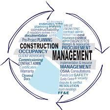 Construction Management Construction Management Word Img P Deblasio Builders