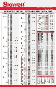 Drill Chart Pdf Download And Print Your Own Starrett Decimal Chart The