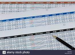 Printouts Of Intraday Stock Prices Represented In Numbers