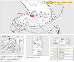 2005 acura rl fuse box diagram autobonches com Acura RL Interior Parts at 2005 Acura Rl Fuse Box Diagram