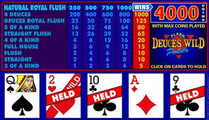 Free Video Poker Strategy Charts A Complete Beginners Guide To Deuces Wild Video Poker