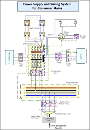 ups wiring diagrams swimlane flowchart example organisational ups installation procedure at Ups Wiring Diagram
