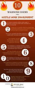 gets serious about workplace bullying anti bully  signs hostile work environment infographic png 800×2000
