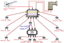 dish wiring diagrams dish wiring diagrams
