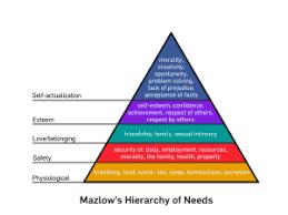 John Maxwell 5 Levels Of Leadership John Maxwells 5 Levels Of Leadership Lean Leadership