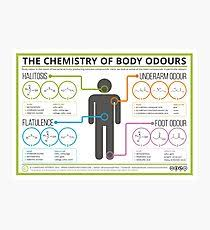 the chemistry of body odours photographic print on organic chemistry wall art with organic chemistry wall art redbubble