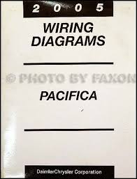 chrysler pacifica wiring diagram wiring diagrams 2005 chrysler pacifica wiring diagram manual original