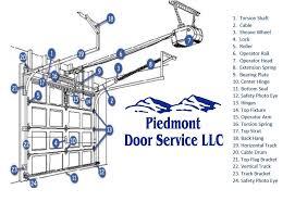 garage door shaftService  Piedmont Door Service