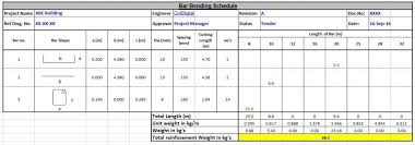 Rebar Bend Type Chart Bar Bending Schedule Bbs Bbs Step By Step Preparation