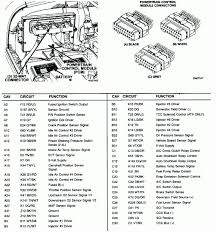 1998 jeep cherokee alternator wiring diagram wiring diagram jeep cherokee starter wire harness wiring diagrams