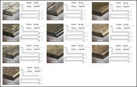 laminate countertop edges profiles decorating elegant laminate edges edge profiles