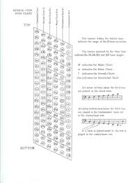 Stradella Mirror View Bass Chart 001 Accordion Americana