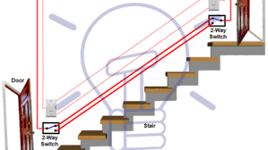 staircase wiring great installation of wiring diagram • staircase wiring circuit diagram how to control a lamp from 2 places rh electricaltechnology org air