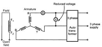 kbreee determination of xd and xq using slip test fig 1 circuit diagram for slip test