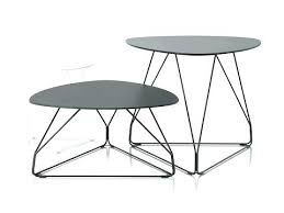 herman miller everywhere table herman miller everywhere table revit
