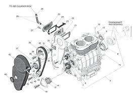 yamaha golf buggy engine parts cart diagram the michaelhannan co yamaha golf cart engine parts diagram go diagrams wiring schematics co electrical yamaha golf cart engine parts