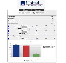 Ucbi Accelerated Debt Payoff Calculator Ekopa Mag