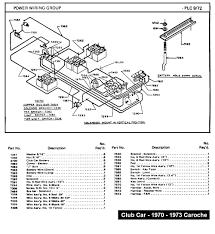 2000 club car wiring diagram and cc 70 73 caroche wiring diagram club car wiring diagram 36 volt at 1979 Club Car Wiring Diagram
