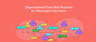 Bottom Up Org Chart An Organization Chart Is A Graphical Representation Of