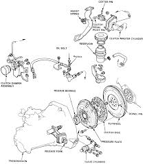 Repair guides clutch slave cylinder fig leeyfo images