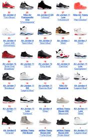 Top Selling Sneakers At Flight Club For 2015 In 2019 Shoes