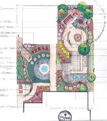 Small Picture Garden Design Landscape Plans Hard To Believe That This Is The