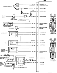 Wiring Diagrams For 86 Blazer | Wiring Wirning Diagrams