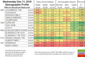 Square D Series Rating Chart Showbuzz Daily