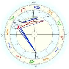Tyler The Creator Natal Chart Ivins Molly Astro Databank