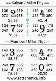 2016 Disawar Chart Sattamatka Info Today Kalyan Milan Mumbai Matka Chart 03