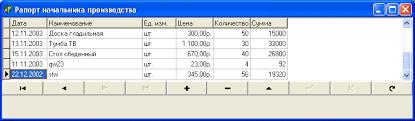 База данных Оперативный учет материалов и выпуска готовой  дипломная работа по програмированию