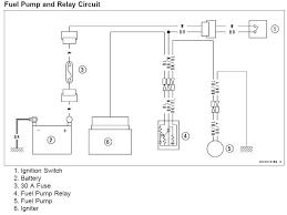 kawasaki mule 3000 wiring diagram kawasaki wiring diagrams mule 1000 wiring diagram