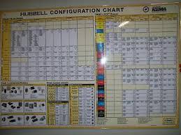 New Lot Of 10 Hubbell Twist Lock Receptacle L6 15r Hbl4560