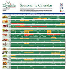 Seasonal Fruits And Vegetables By Month In Uk Reynolds