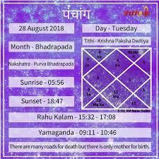 Transit Chart Shubhpuja Com