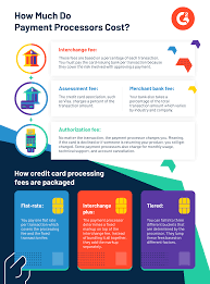 Check spelling or type a new query. Cash Is Dead Why Payment Processing Is The Real Deal