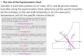How To Use Humidity Chart The Use Of The Psychrometric Chart Consider A Ro Chegg Com