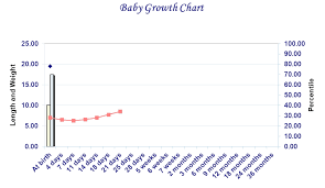 031 Baby Growth Chart V1 Template Ideas Office Seating